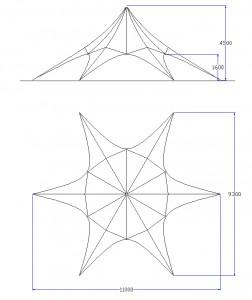Габаритные размеры Bionica I L