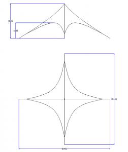 Габаритные размеры Bionica I M